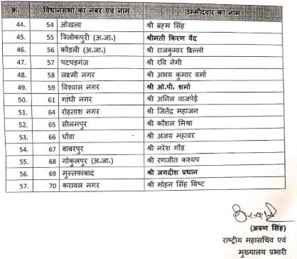 BJP Candidate List 2020 Delhi Assembly Election 2020 [PDF] 2