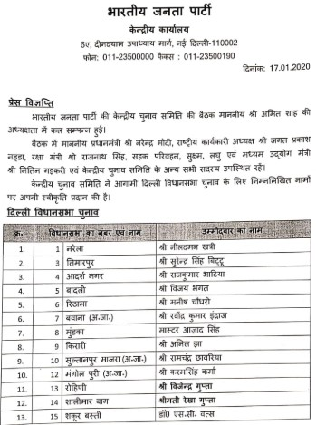 bjp candidate list 2020 delhi assembly election